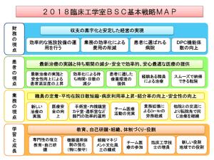 BSC基本戦略マップのワークフロー